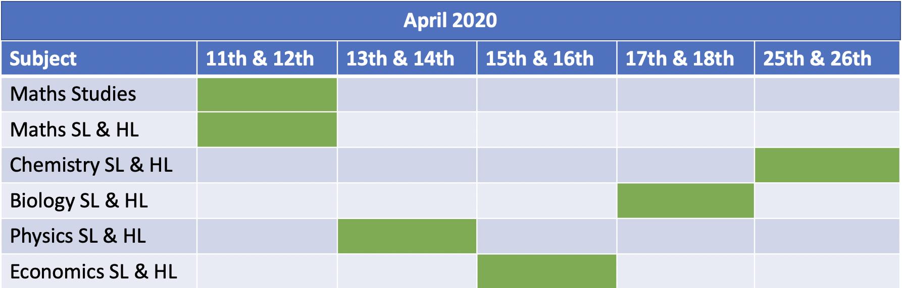 IB Revision Schedule April 2020